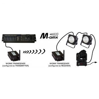 M-DMX Transceiver II