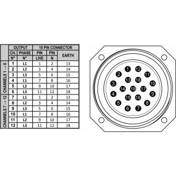 PD-63SH Stromverteiler
